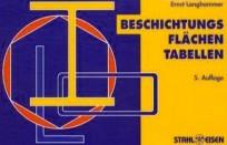 Beschichtungsflächen-Tabellen